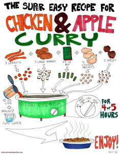 how to make chicken and apple curry recipe